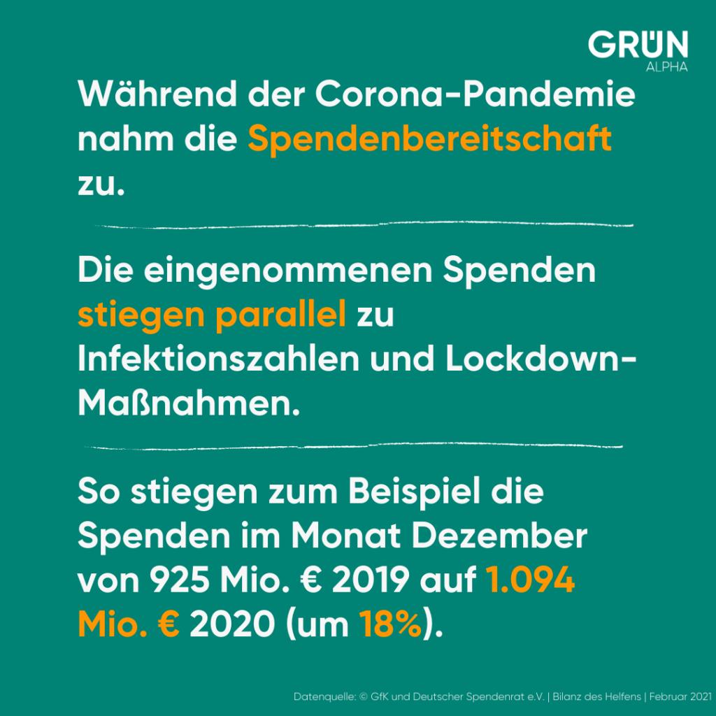 Informationen zu Spendengeldern in 2020 im Angesicht von Corona